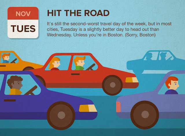 Drive Safe this Thanks Giving : Traffic getting Dirty