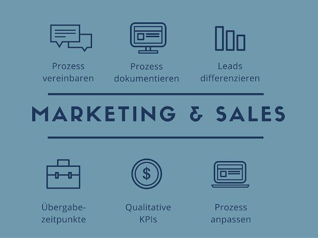 Digitalisierung im Marketing und Vertrieb bei B2B-Unternehmen. Der 6 Punkte-Plan