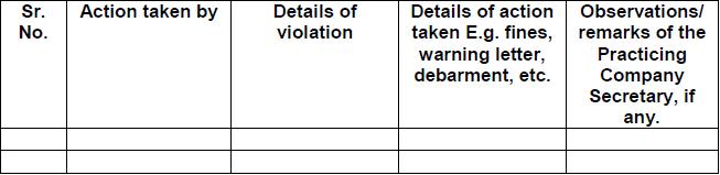 Details of action taken E.g. fines, warning letter, debarment, etc.