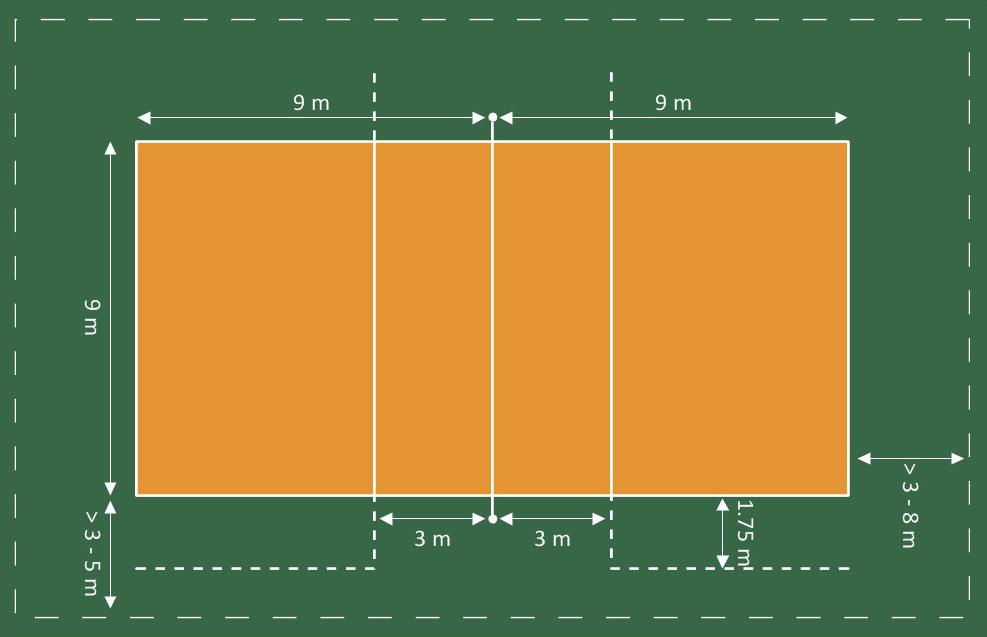 Gambar Lapangan Bola Voli Beserta Ukurannya Lengkap Freedomsiana