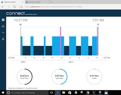 My Garmin running watch shares some sleep data too.
