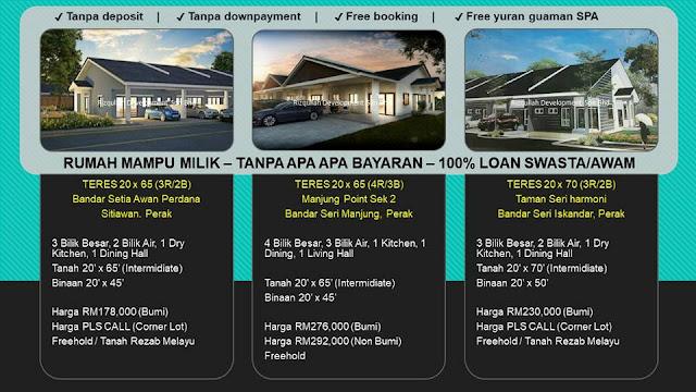 Senarai Rumah Teres Mampu Milik di Negeri Perak