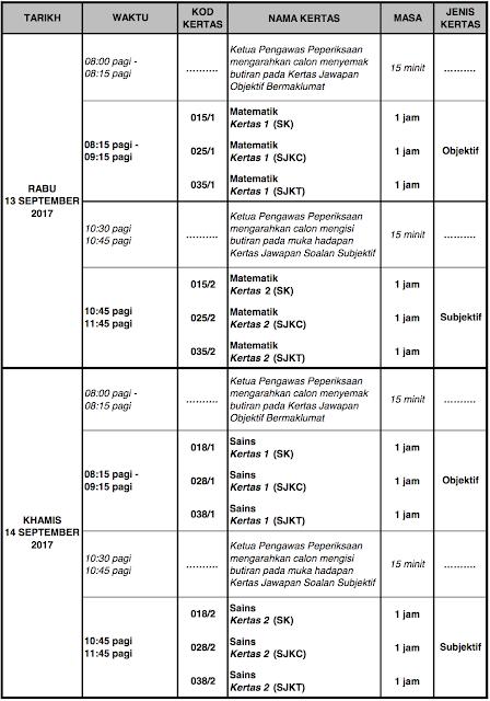 UPSR 2017 Exam Date Calendar