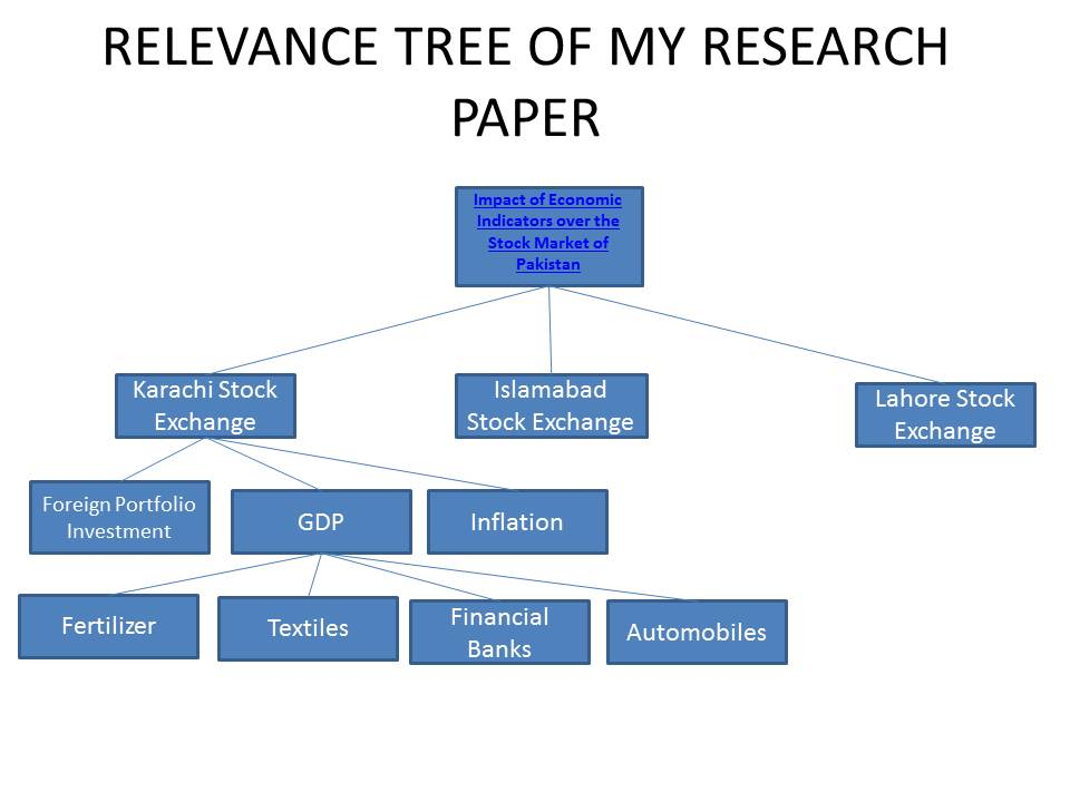Tree research papers