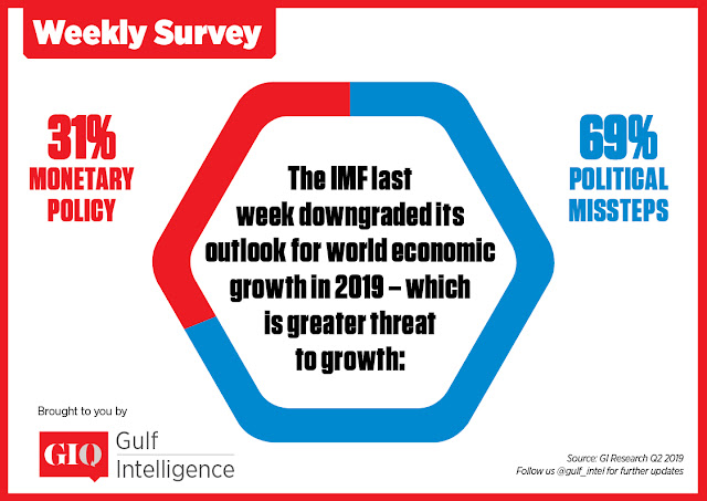 The IMF last week downgraded its outlook for world economic growth in 2019 - which is greater threat to growth?