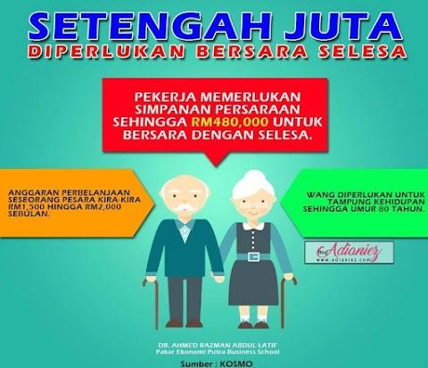Untuk Bersara Selesa...