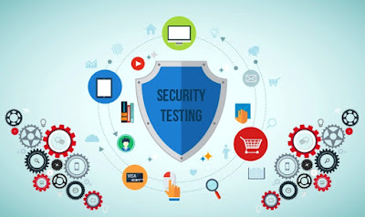 Security Testing, Dasar - dasar Protokol HTTP