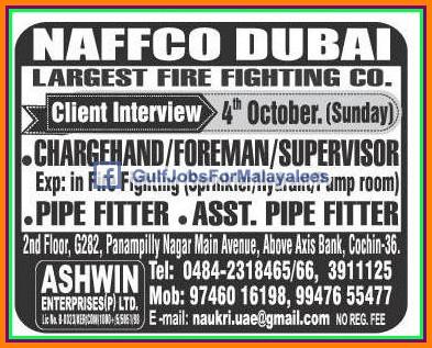 Naffco Dubai Vacancy