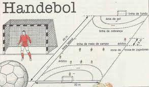 c46cbdc1c20cc REGRAS BÁSICAS DO HANDEBOL