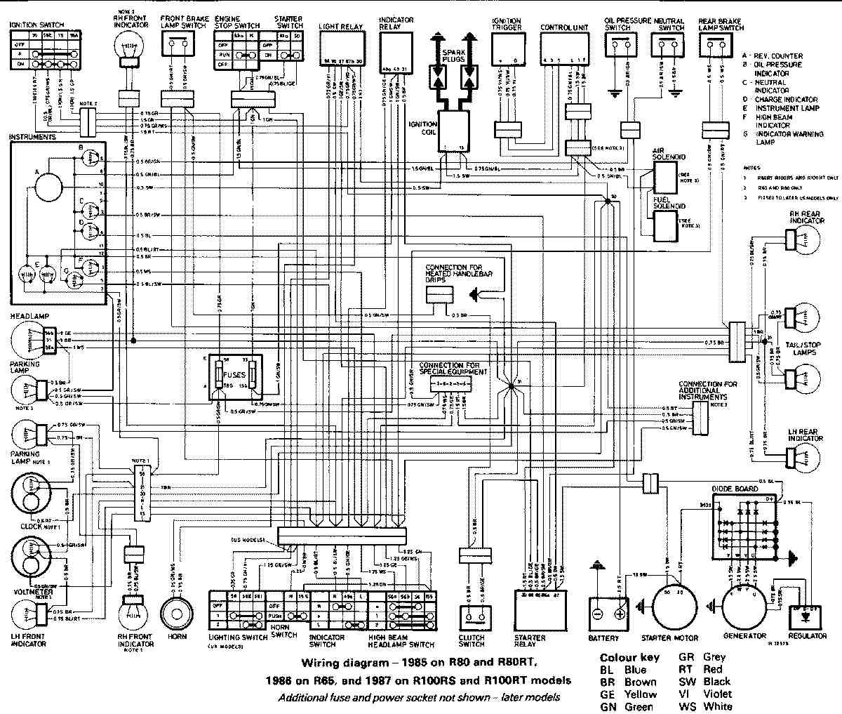 BMW R80, R80RT, R65, R100RS and R100RT 19851987 Motorcycle Wiring Diagram | All about Wiring