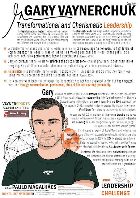 Gary Vaynerchuk_IPAM_infographic_Supervisor Patricia Araujo