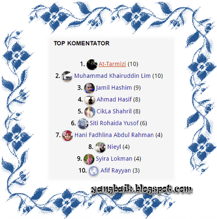 Top Komentator Blog YangBaik