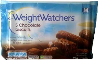 Weight Watchers Gold Member Iphone App