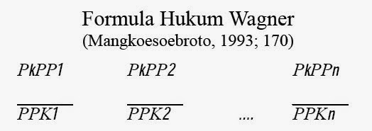 Formula Hukum Wagner  (Mangkoesoebroto, 1993; 170)