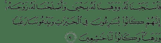 Surat Al Anbiya Ayat 90