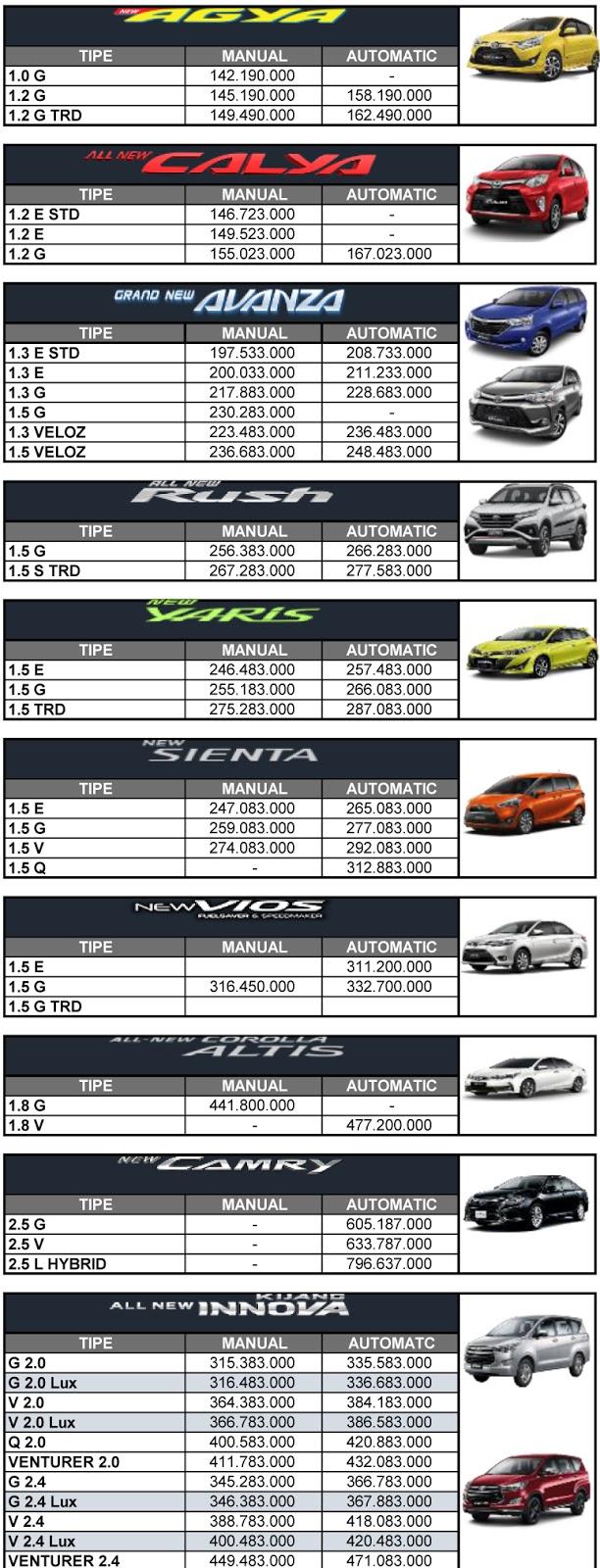 Kelebihan Kekurangan Daftar Harga Mobil Toyota Review