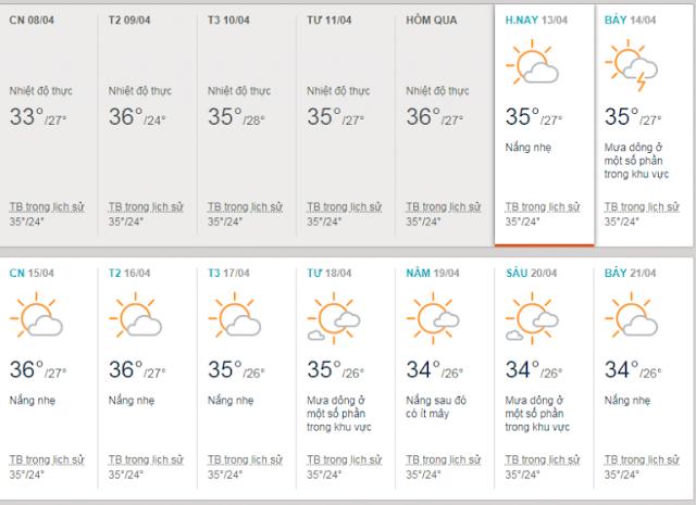 Sài Gòn và các tỉnh Đông Nam Bộ đang trong những ngày nắng nóng đình điểm