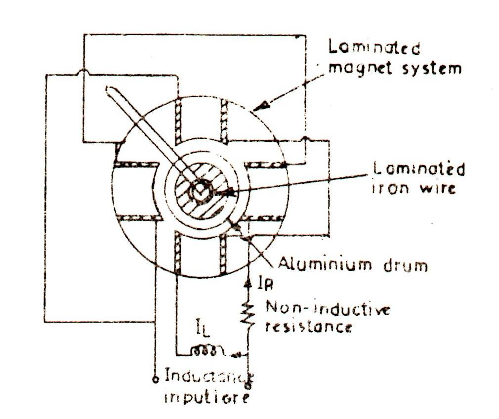 Engineering notes induction type instruments engineering notes split phase induction instrument pooptronica Image collections