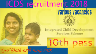 ICDS recruitment 2018 for Anganwadi worker and helper post