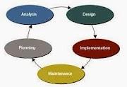 Metodologi Tradisional Dalam Manajemen Proyek Sistem Informasi