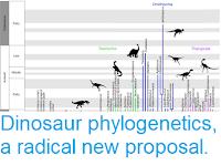 https://sciencythoughts.blogspot.com/2017/03/dinosaur-phylogenetics-radical-new.html