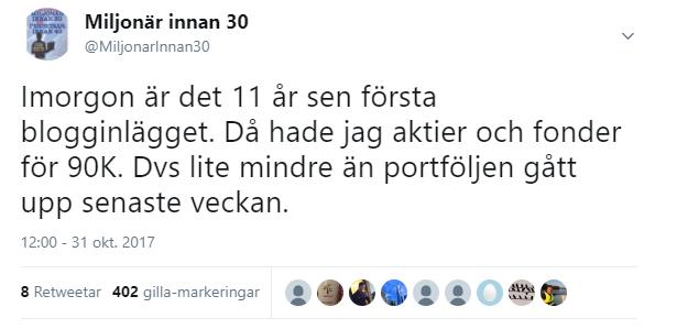 Tjurig aktiemarknad