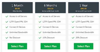 harga dari Backbone VPN (b.VPN)