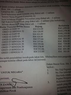 Jumlah Tuntutan Elaun Pindah Rumah Pinjaman Kerajaan
