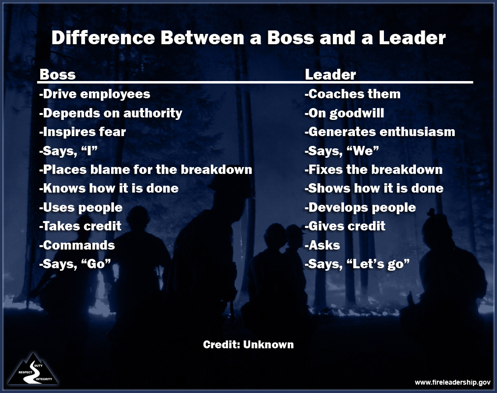 difference between leader and leadership pdf
