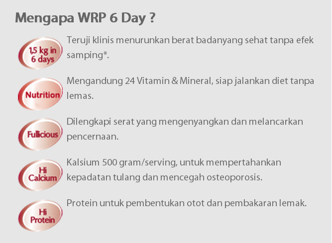 WRP Green Tea (Diet Tea)