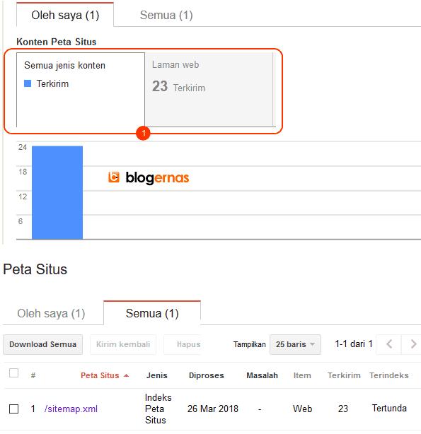 Cara Mengirim Peta Situs Blog ke Goolge Search Console