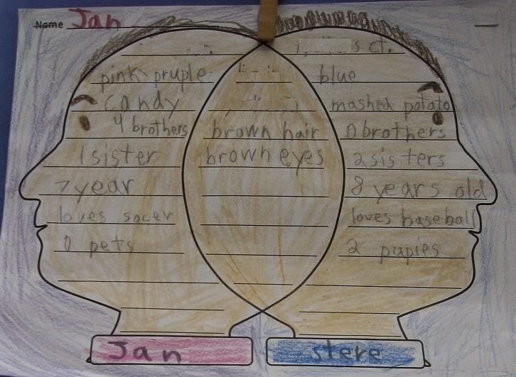 Hopping From K To 2   Venn Diagrams