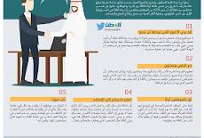 5 طرق تساعدك على بناء الثقة للحصول على وظيفة