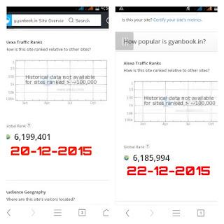 Alexa rank, alexa widget, alexa.com, uc browser, screenshot
