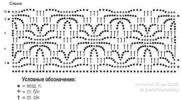 esquema-punto-araña-crochet
