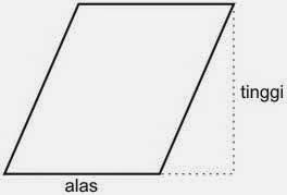 Luas = alas x tinggi