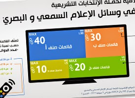 http://www.tunelyz.com/2014/10/legislatives-tunisie-egalite-des-chances.html