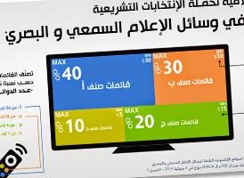 http://www.tunelyz.com/2014/10/legislatives-tunisie-egalite-des-chances.html