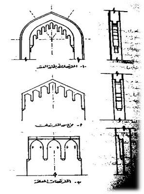 انواع العقود   عماره اسلاميه 10