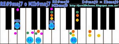 acordes piano chord  D#maj9 o Ebmaj9 = D#9maj7 o Eb9maj7