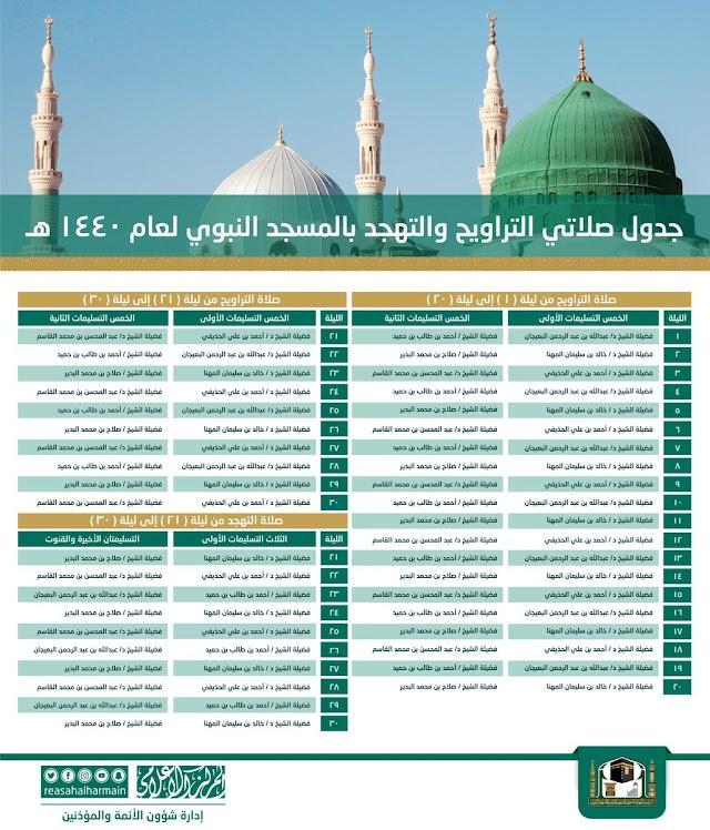 جدول صلاة التراويح في المسجد الحرام والمسجد النبوي 2019- 1440