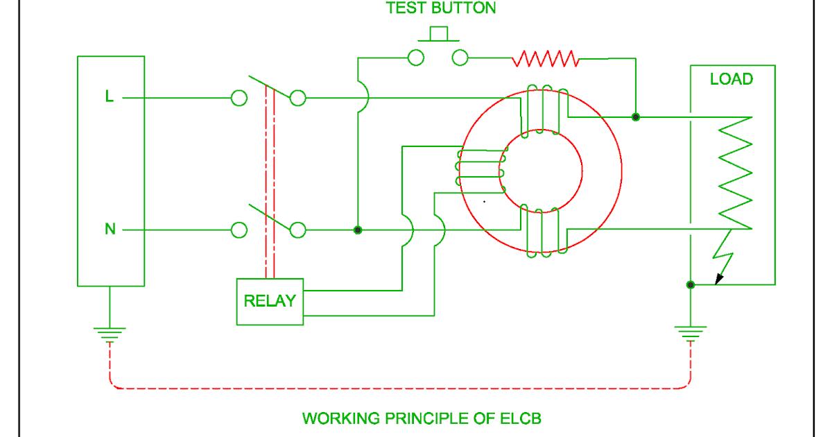 ELCB OR Working of ELCB OR Residual Circuit Breaker   RCB
