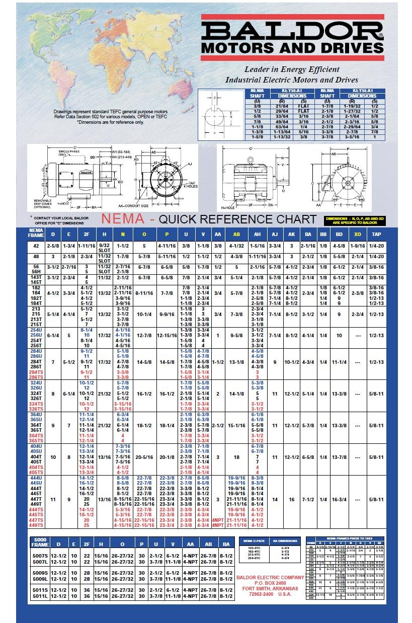 Teco Electric Motor Manual additionally File White paw print furthermore How To Select A Gearbox also Ford flathead V8 engine likewise Waterway372162113. on motor frame sizes hp