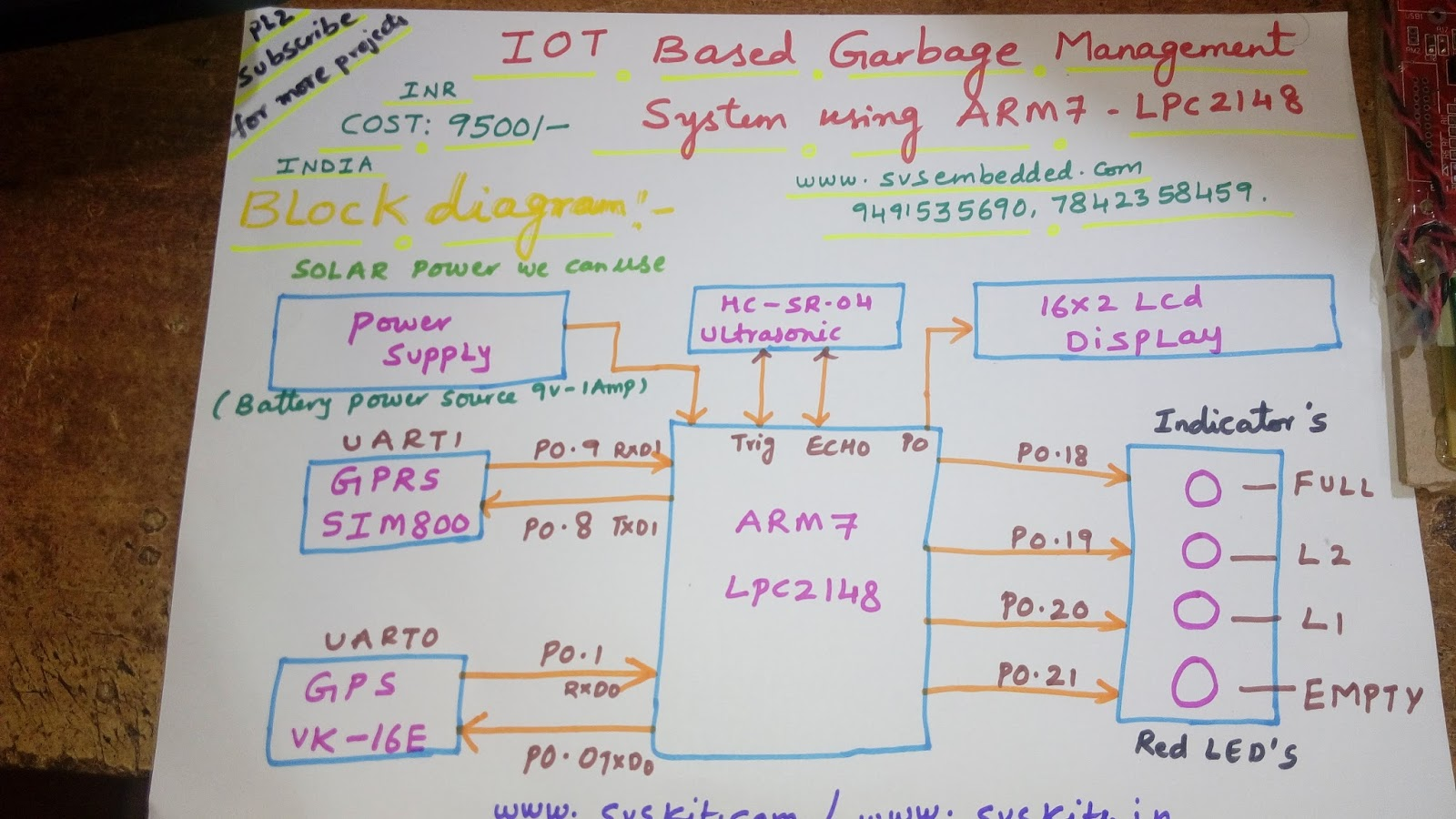 Svsembedded   9491535690  7842358459  Iot Based Garbage