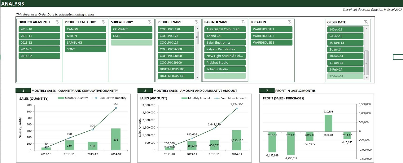 Monthly Purchase Report Template In Excel