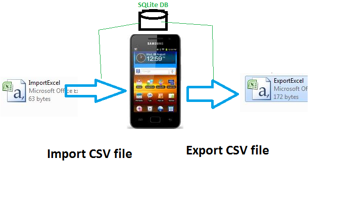 Android Tutorials and Tips: Import and export Excel  CSV File into