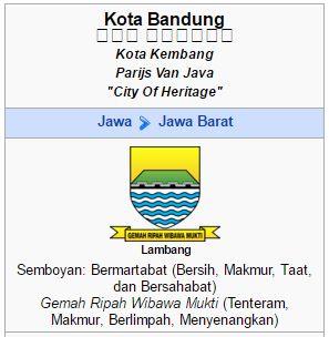 Rumah syariah di Bandung