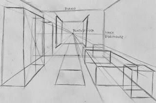 99 disegnare una stanza disegno prospettico stanza for Disegnare interni