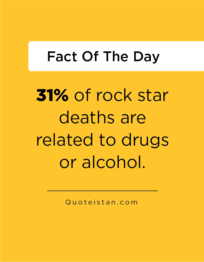 31% of rock star deaths are related to drugs or alcohol.