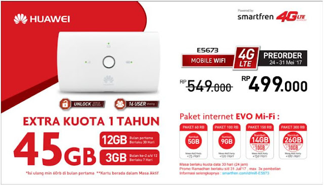 Mifi 4G Unlock Smartfren Huawei e5673